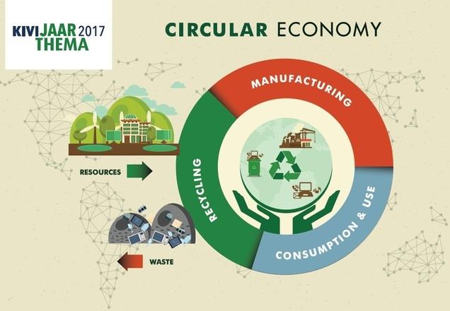 KIVI jaarcongres 2017 'Circulaire Economie'